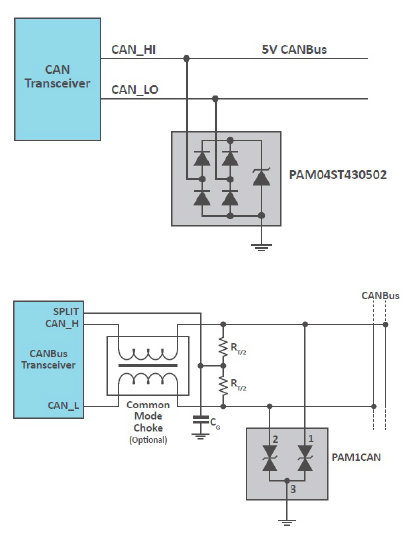 Overvoltage protection with PROTEK TVS diodes in automotive
